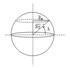 vitesse de rotation de la terre a l equateur